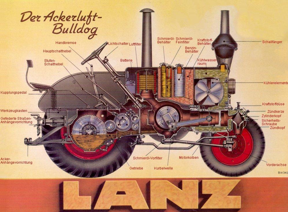 Geschichte der Heinrich LANZ Mannheim AG